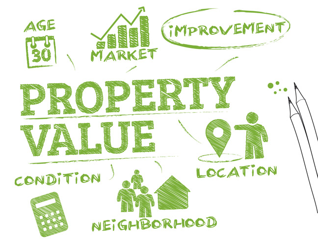 Putting a Value on Real Property financial article by strategic wealth designers